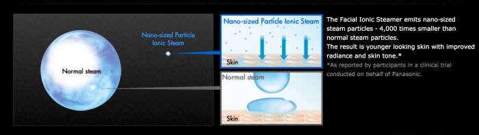 Nano-sized steam