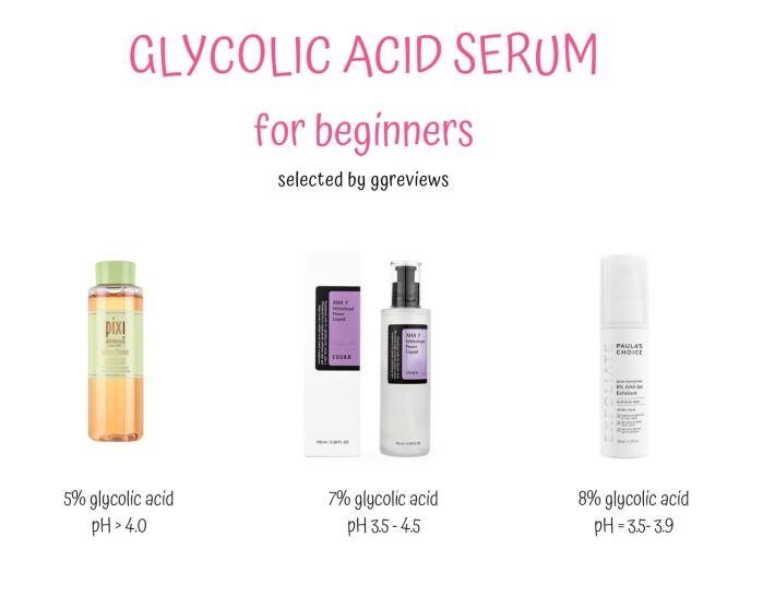 """3 sản phẩm có chứa Glycolic Acid cực nhẹ dịu cho làn da mới """"chập chững"""" tập dùng"""